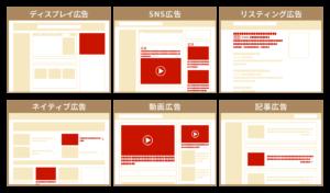 ネット広告の特徴 以下、特にテレビ広告を含むマス広告と比べた時のネット広告の大きな特徴です。  セグメント項目をもとにターゲティングして広告を配信することで、より広告費用効果を高めることができる  広告のインプレッション数(表示回数)、クリック数、クリックした後の成果数(CV)などが計測できるので、費用対効果が可視化できる ※成果地点は広告ごとに異なります。(例:EC上での商品購入、資料請求、会員登録、セミナー申し込み、動画視聴完了、アプリダウンロードなど) このように、ネット広告により企業のマーケティング活動がより可視化されより戦略的に取り組めるようになりました。 以下、ネット広告の中で主な10種類についてまとめてみました。 2.純広告 純広告とは、特定のメディアの広告枠を買い取り、特定の期間掲載する広告手法です。 次のような課金形態があります。 ・インプレッション、PV保証型(表示数を保証) ・期間保証型(掲載期間を保証) ・クリック保証型(クリック数を保証) ・配信数保証型(配信・露出数を保証) バナー広告(ディスプレイ広告) (画像:Yahooブランドパネル) バナー広告(ディスプレイ広告)とは、サイト上に貼られた画像広告を指します。有名なのは、Yahoo!の「ブランドパネル」です。 ・インプレッション数、クリック数を報告してもらうことが多い(計測ツールを導入することで、成果数(CV)を計測することも可能) ・出稿先により入稿規定(画像サイズ、画像容量、ファイルタイプ、画像内に主催者情報を入れるか否か)が異なるので入稿の際に注意が必要 メール広告 メール広告とは、電子メールで配信される広告の事です。 ・テキストメールとHTMLメールがある ・HTMLメールは画像などの挿入、は開封チェックも可能 ・広告の形式としては、メルマガの中に数行で広告を入れる場合と、単独で配信される1社独占の場合がある 純広告のメリットデメリット 【メリット】 ・Yahoo!のような大手メディアに掲載することで大量露出し、ブランディング効果が見込める ・不特定多数のユーザーに向けて発信することで、その商品・サービスに興味がない層にもリーチできる 【デメリット】 ・成果報酬型ではないので、費用対効果が悪くなる場合がある ・大手メディアの場合、最低出稿金額が高い場合(数百万円~)がある