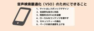実際のところ、日本国民は音声検索の利用が恥ずかしく消極的な為、利用者が少ないというのが現状のようです。利用者が一定数存在する限り、そのユーザーを集客する為には音声検索のSEOが必要となります。 通常の検索を重視していれば、音声検索でもある程度評価されます!
